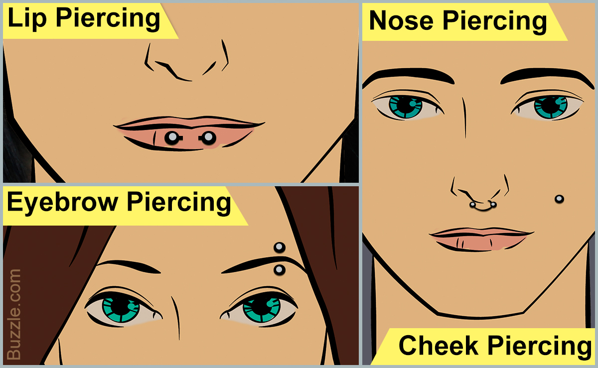 Types Of Facial Piercings That Are Timelessly Cool Thoughtful